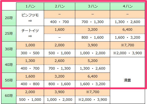 Index score01t