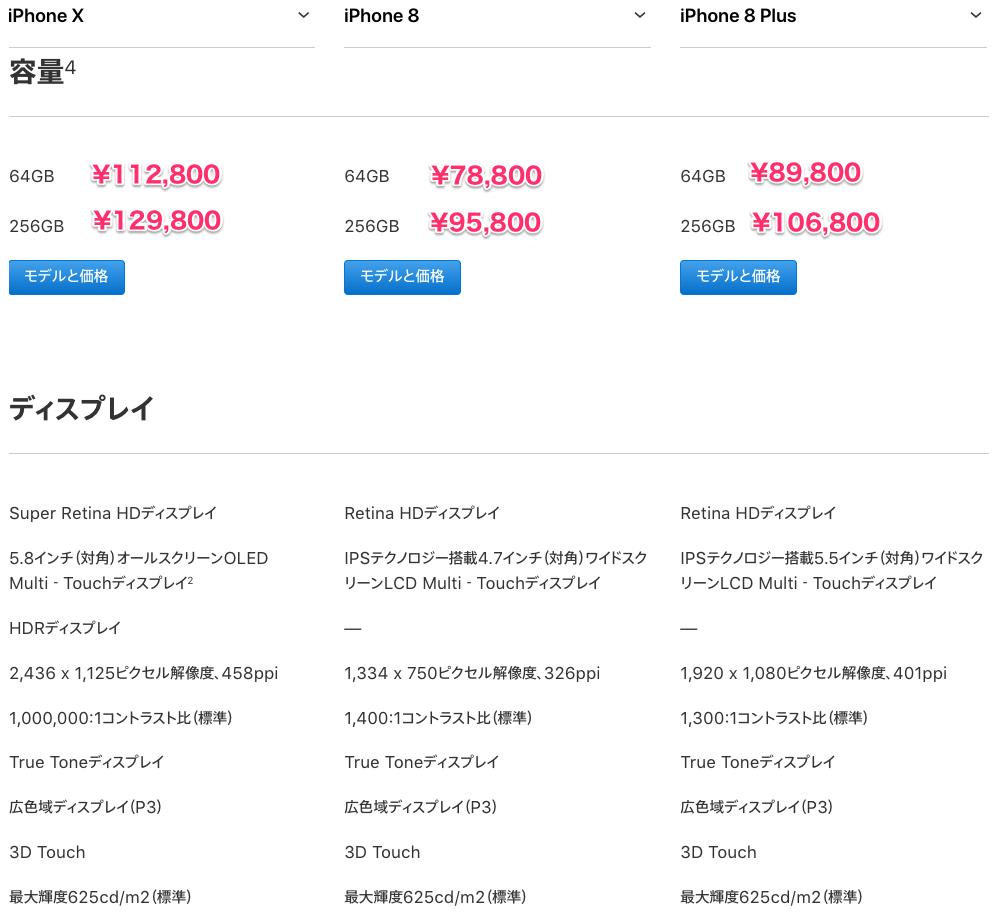 iPhone8&iPhoneXの価格を比較